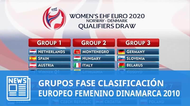 Europeo Femenino 2020: Grupos Fase Clasificación