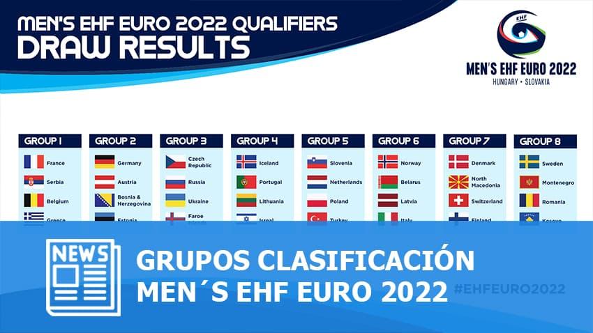 MEN´S EHF EURO 2022: Grupos Clasificación