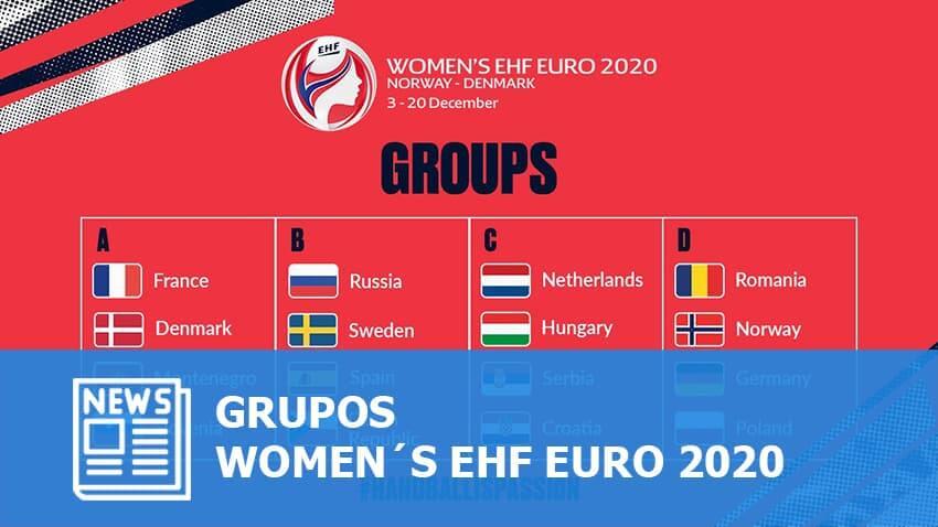 WOMEN´S EHF EURO 2020: Grupos