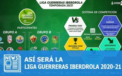 Liga Guerreras Iberdrola 2020-21: Así será